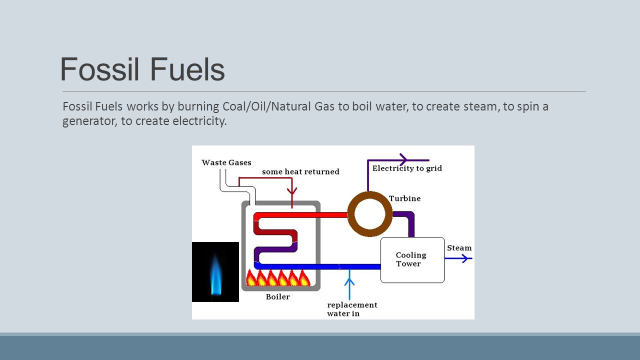 Hydroelectric Power Plants In Ontario Wiring Diagram Master Blogs Mini Hydro Plant Alternative Energy Ppt Video Online Download Solar