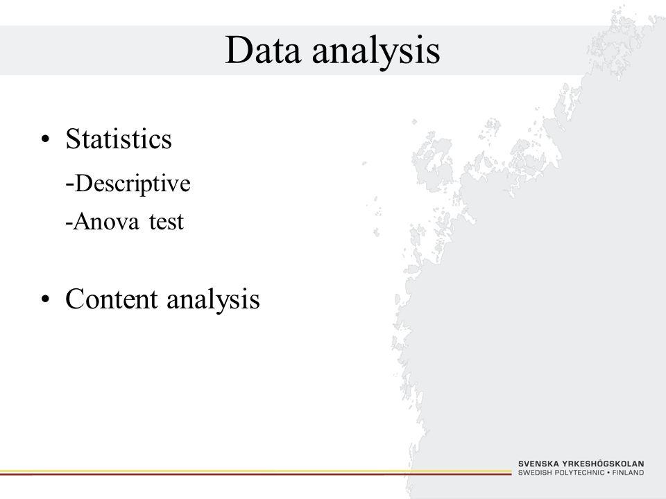 Data analysis Statistics -Descriptive Content analysis -Anova test