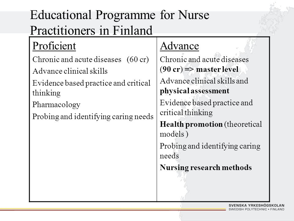Educational Programme for Nurse Practitioners in Finland