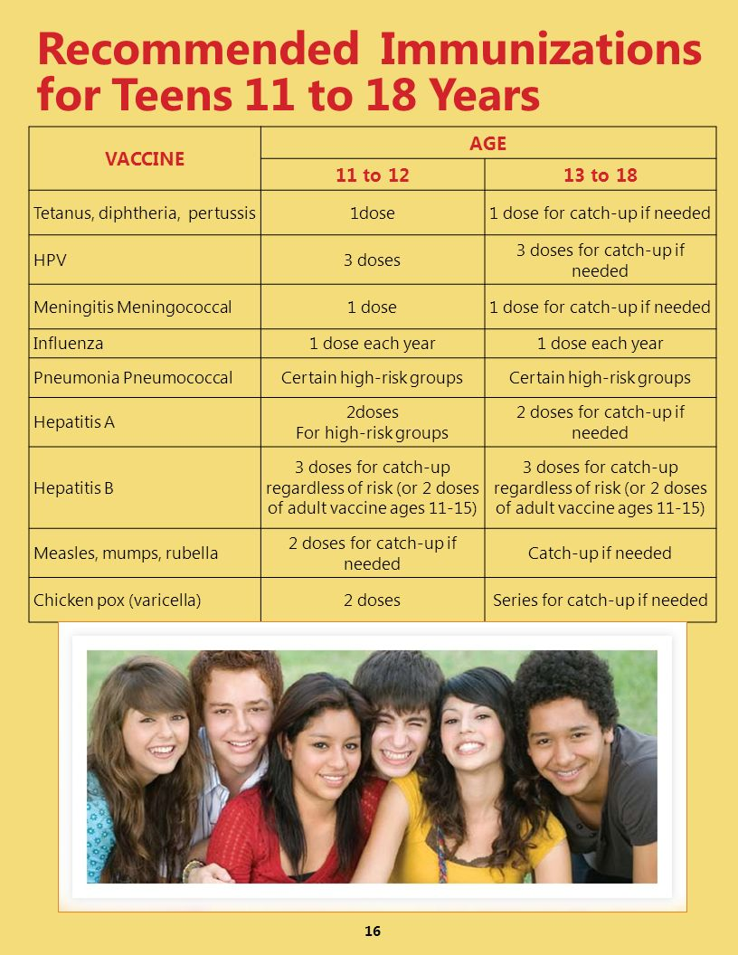 Recommended Immunizations for Teens 11 to 18 Years