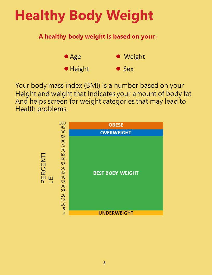 Healthy Body Weight Age Height Weight Sex