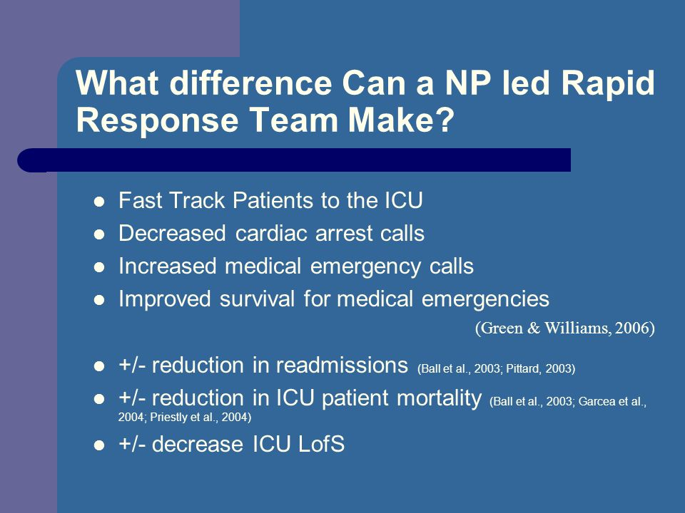 What difference Can a NP led Rapid Response Team Make