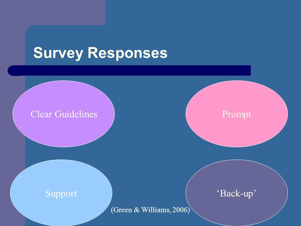 Survey Responses Clear Guidelines Prompt Support 'Back-up'