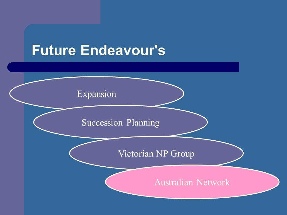 Future Endeavour s Expansion Succession Planning Victorian NP Group