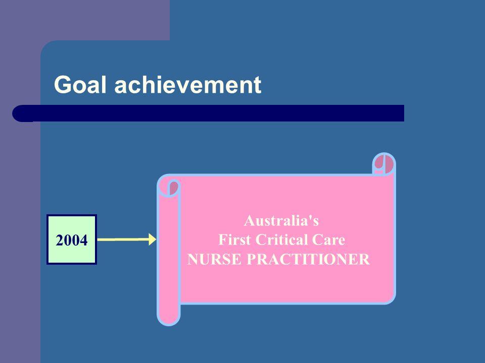 Goal achievement Australia s First Critical Care NURSE PRACTITIONER