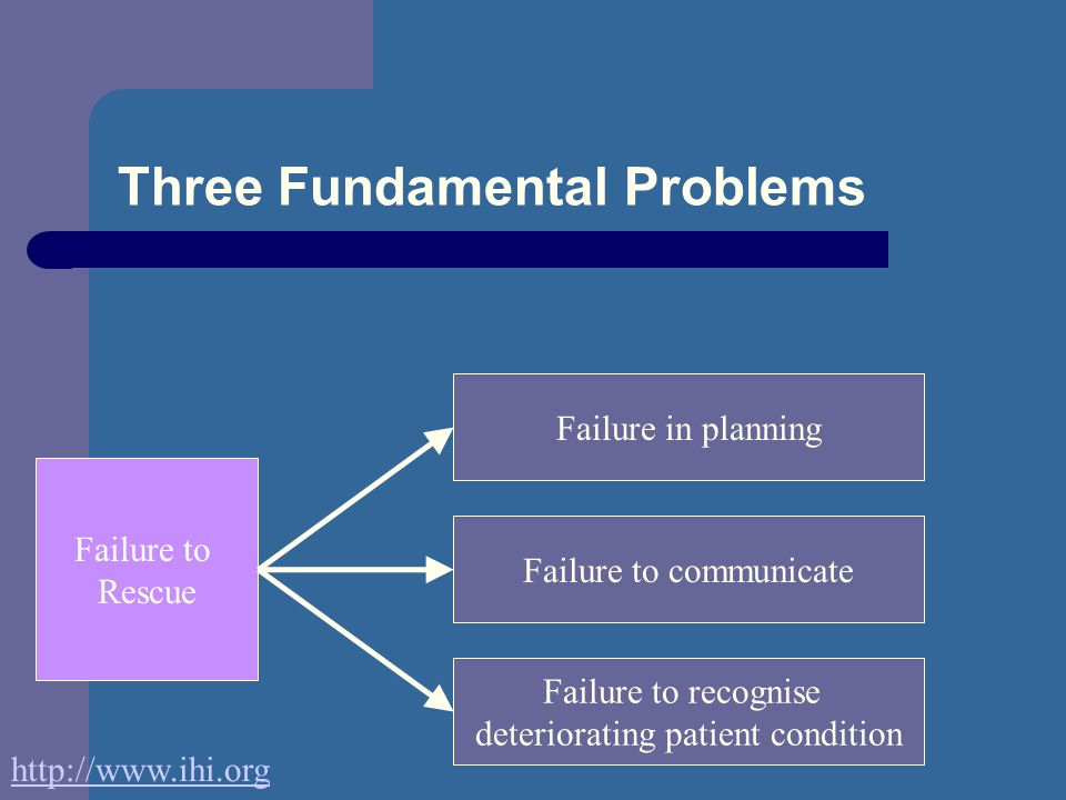 Three Fundamental Problems
