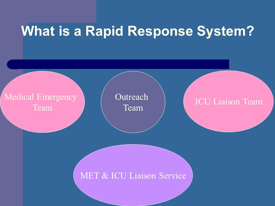 What is a Rapid Response System