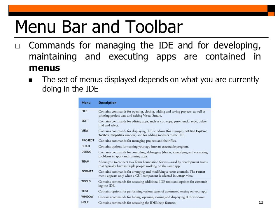 Menu Bar and Toolbar Commands for managing the IDE and for developing, maintaining and executing apps are contained in menus.