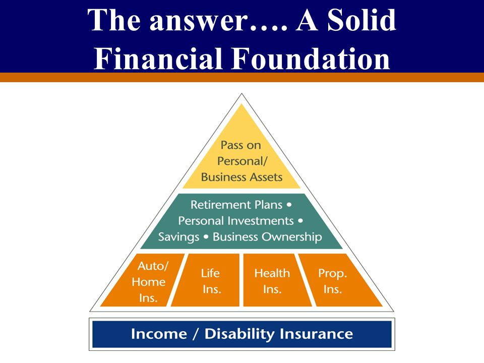 The answer…. A Solid Financial Foundation