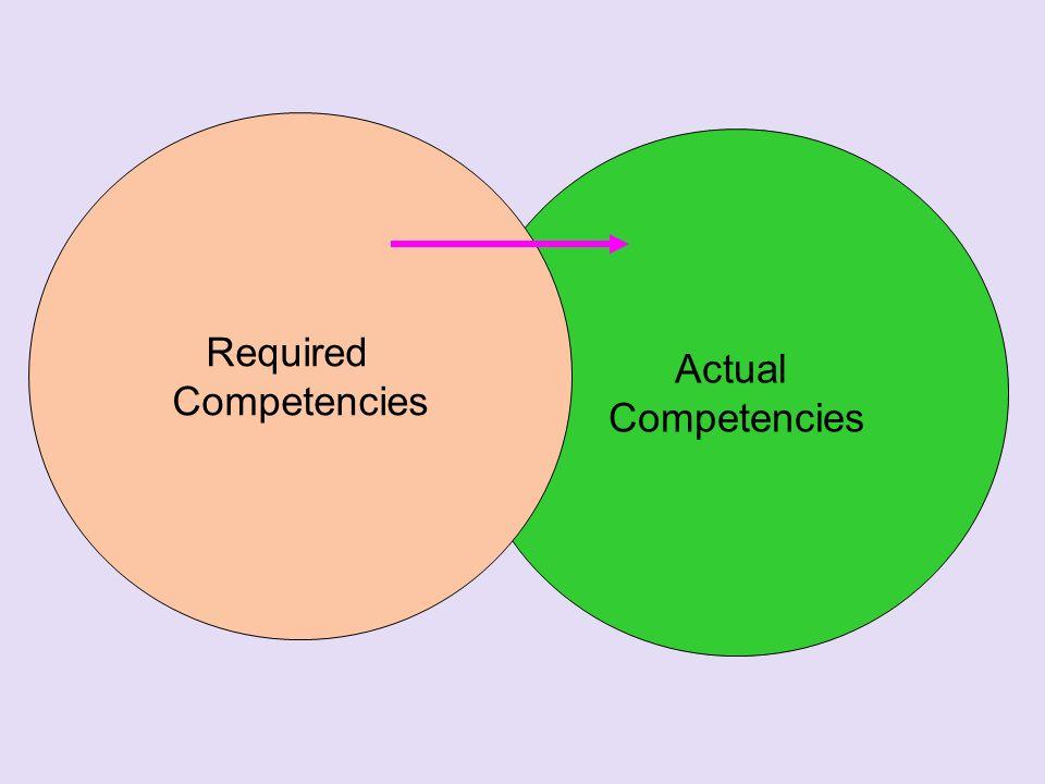 Required Competencies Actual Competencies