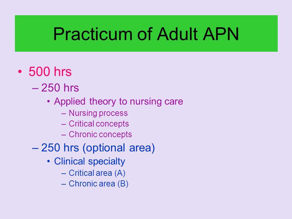 Practicum of Adult APN 500 hrs 250 hrs 250 hrs (optional area)