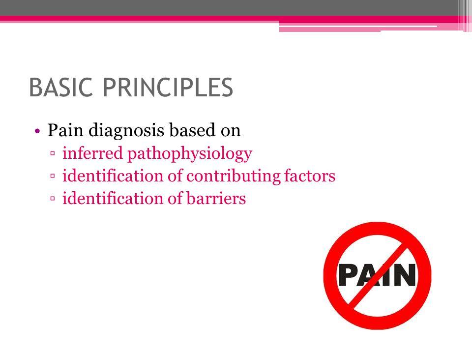 BASIC PRINCIPLES Pain diagnosis based on inferred pathophysiology