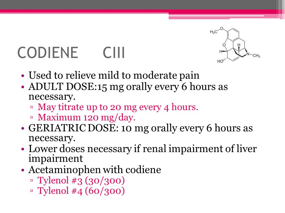 CODIENE CIII Used to relieve mild to moderate pain