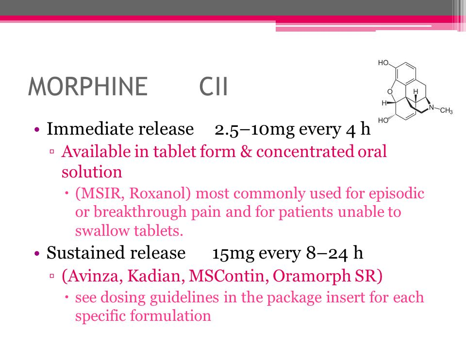 MORPHINE CII Immediate release 2.5–10mg every 4 h