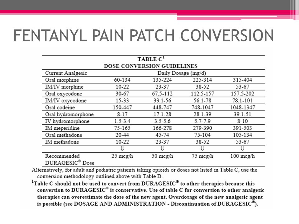 FENTANYL PAIN PATCH CONVERSION
