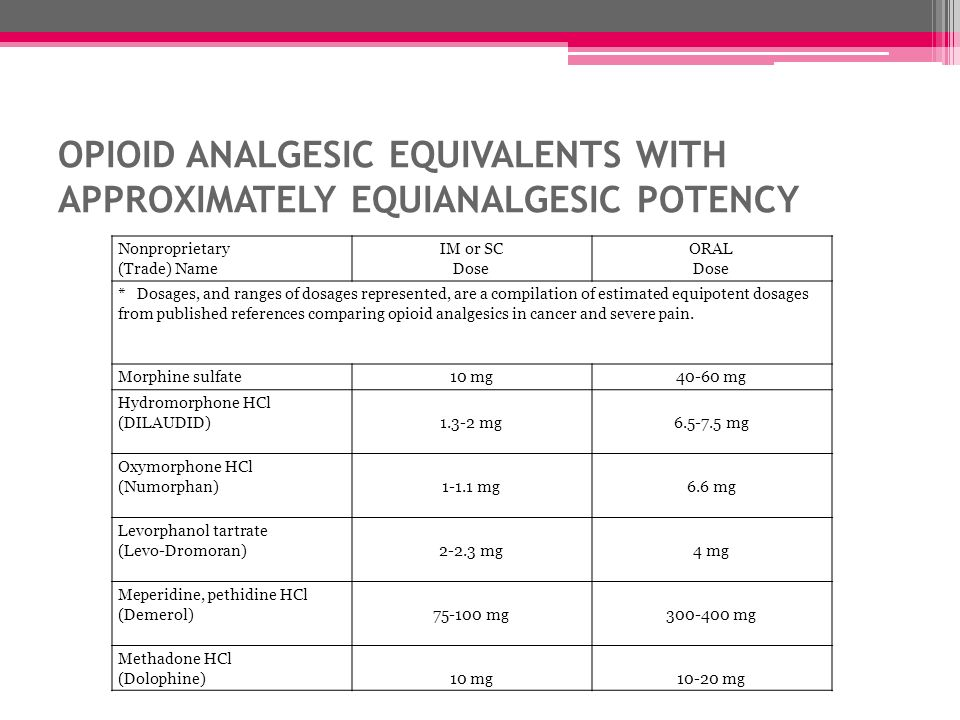OPIOID ANALGESIC EQUIVALENTS WITH APPROXIMATELY EQUIANALGESIC POTENCY