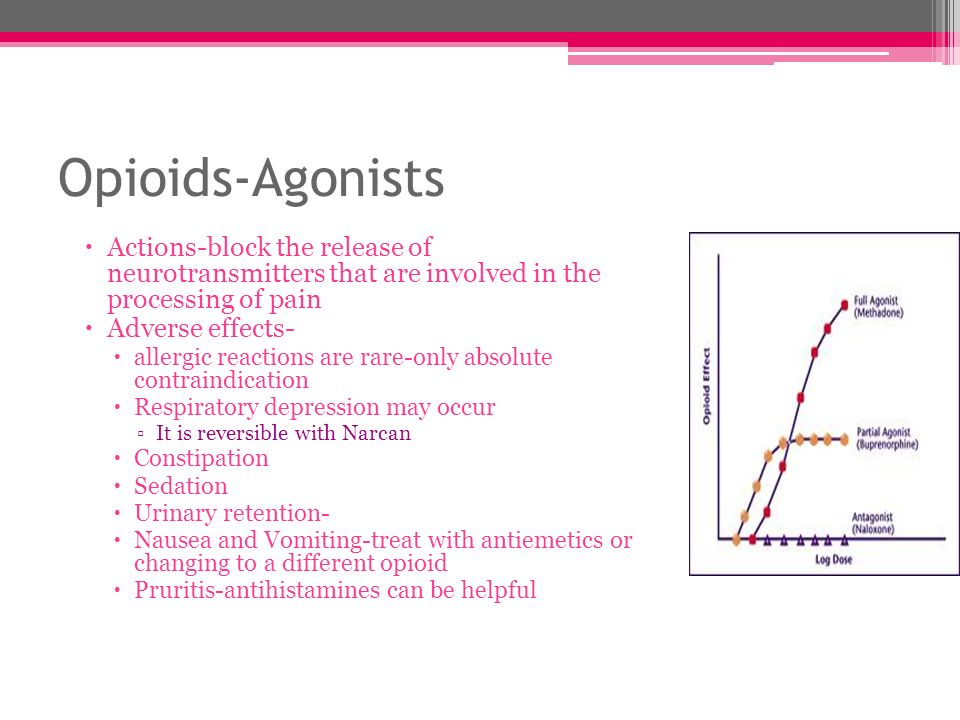 Opioids-Agonists Actions-block the release of neurotransmitters that are involved in the processing of pain.