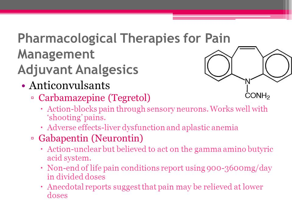 Pharmacological Therapies for Pain Management Adjuvant Analgesics