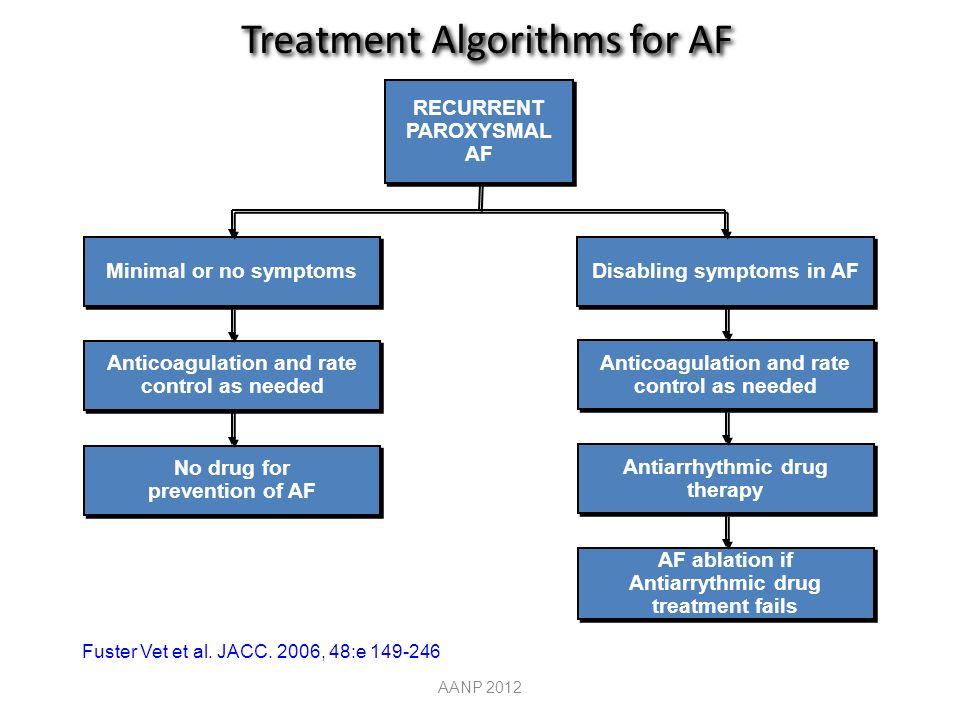 Treatment Algorithms for AF