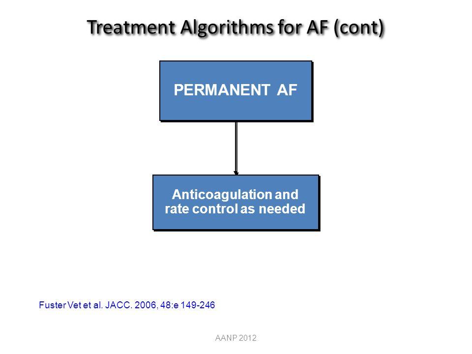 Treatment Algorithms for AF (cont)