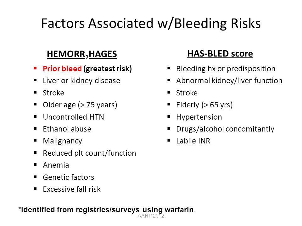 Factors Associated w/Bleeding Risks
