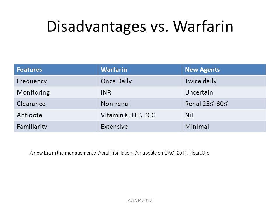 Disadvantages vs. Warfarin