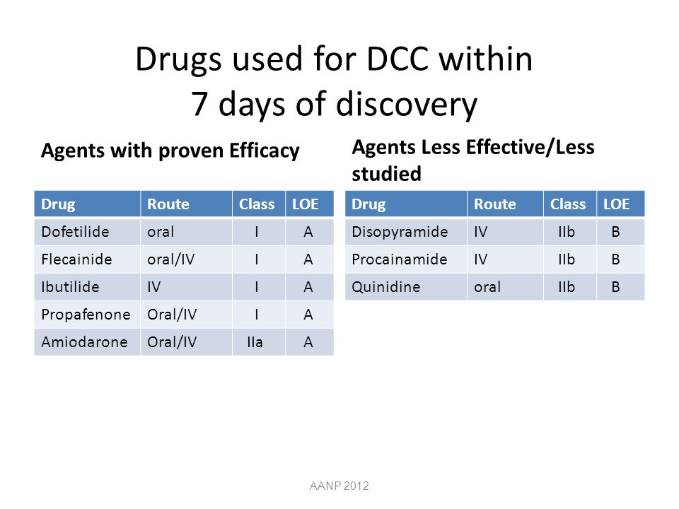 Drugs used for DCC within 7 days of discovery