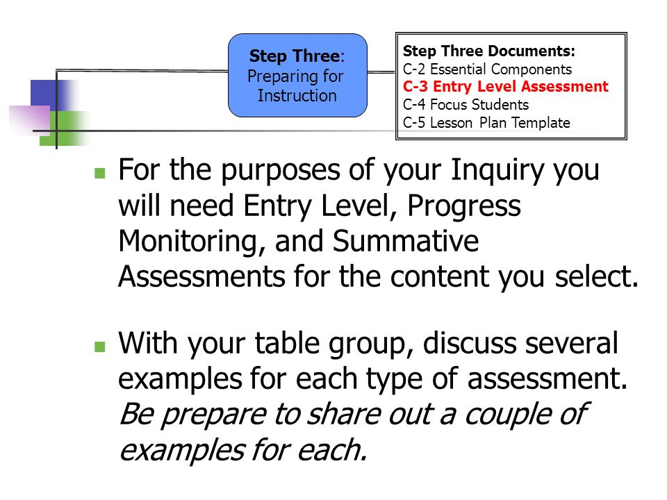 Welcome To Fact 2 About Teacher Inquiry Article Quick Scan Read