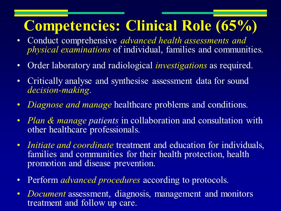 Competencies: Clinical Role (65%)