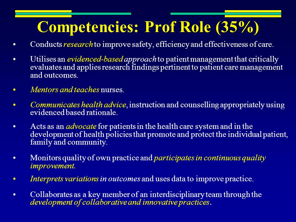 Competencies: Prof Role (35%)