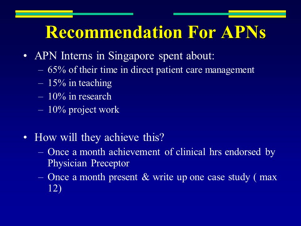 Recommendation For APNs