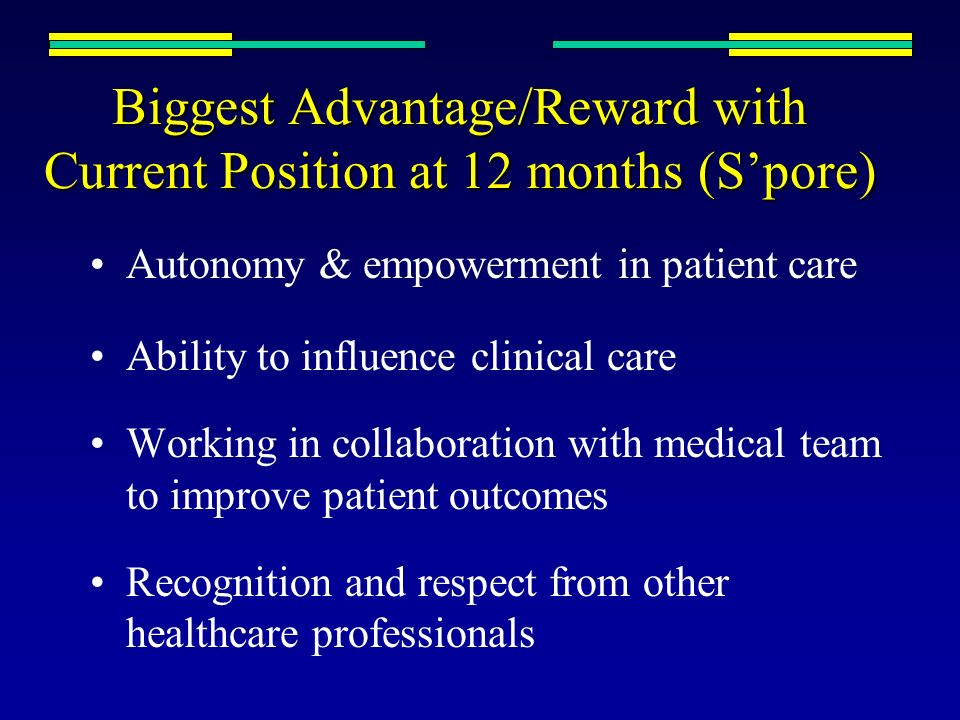 Biggest Advantage/Reward with Current Position at 12 months (S'pore)