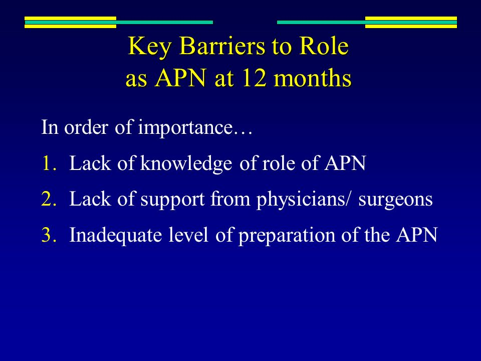 Key Barriers to Role as APN at 12 months