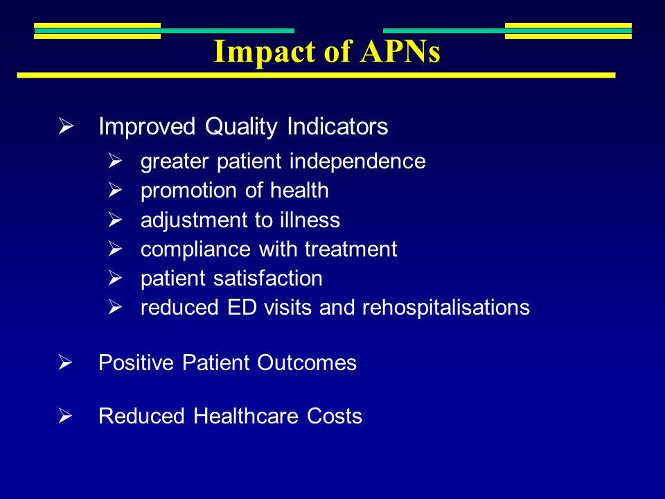 Impact of APNs Improved Quality Indicators