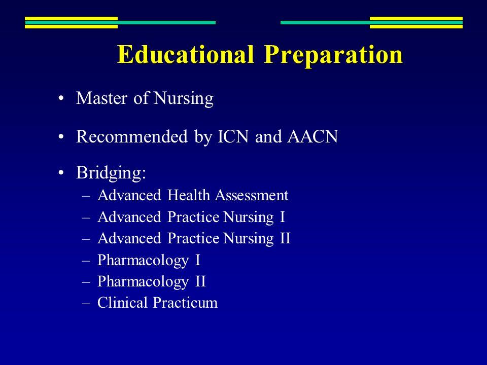 Educational Preparation