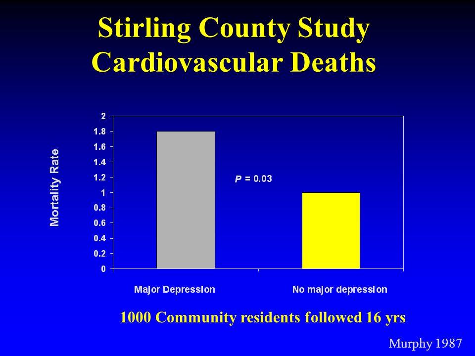 Stirling County Study Cardiovascular Deaths