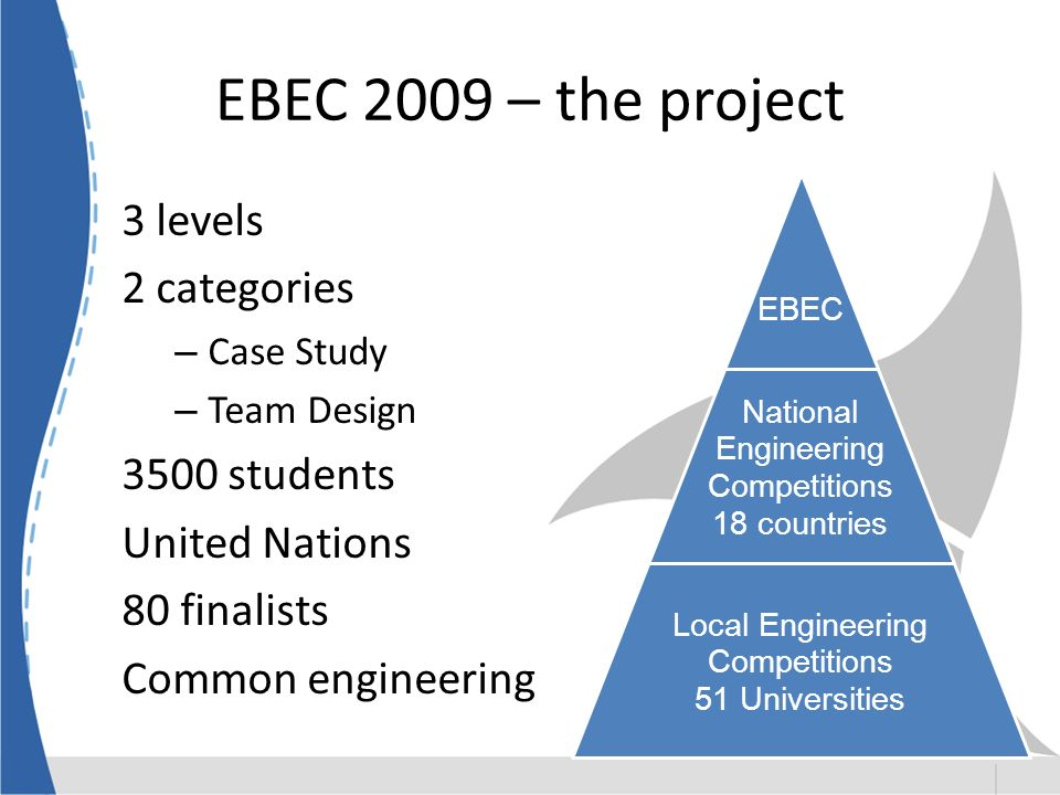 EBEC 2009 – the project 3 levels 2 categories 3500 students