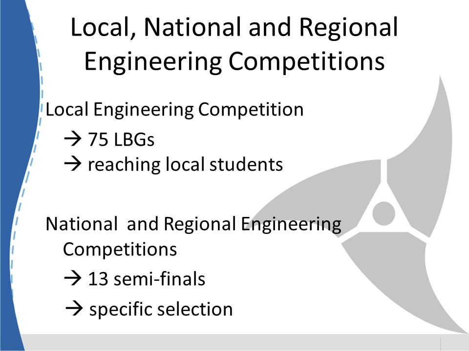 Local, National and Regional Engineering Competitions
