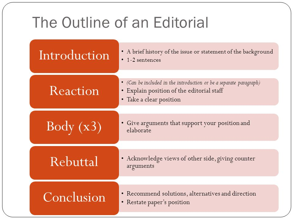 what is an editorial an article that states the newspaper s  the outline of an editorial