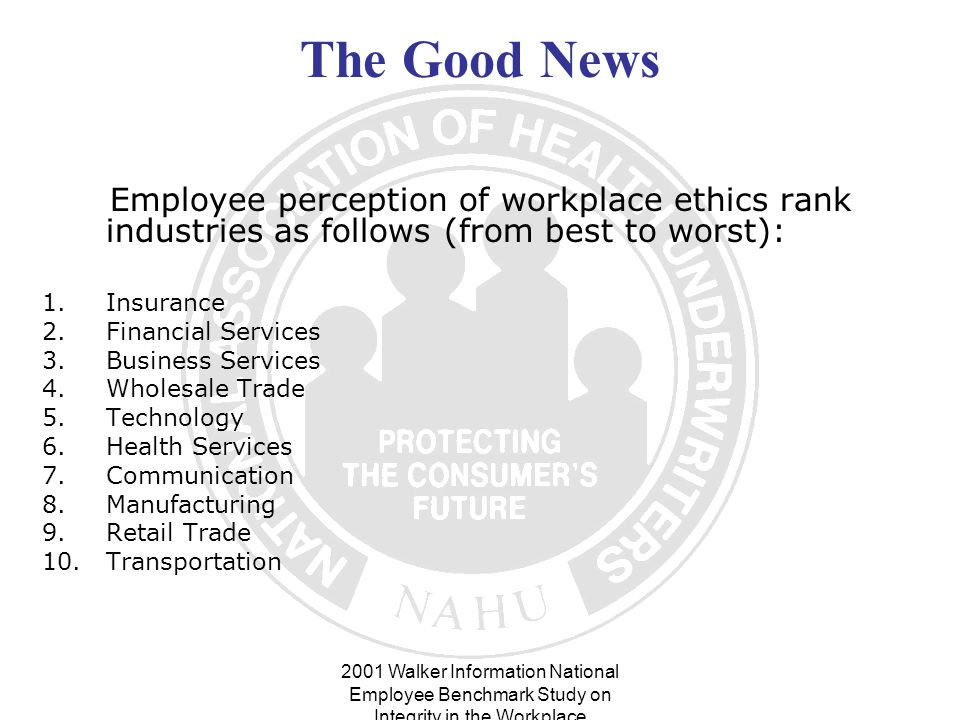 The Good News Employee perception of workplace ethics rank industries as follows (from best to worst):