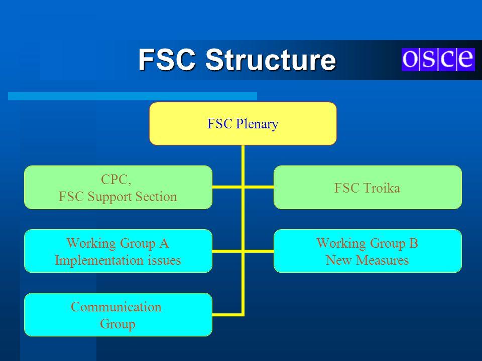 FSC Structure