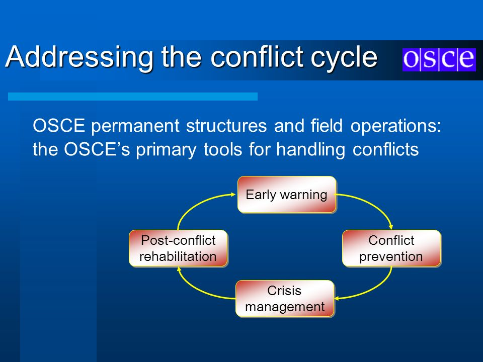 Addressing the conflict cycle