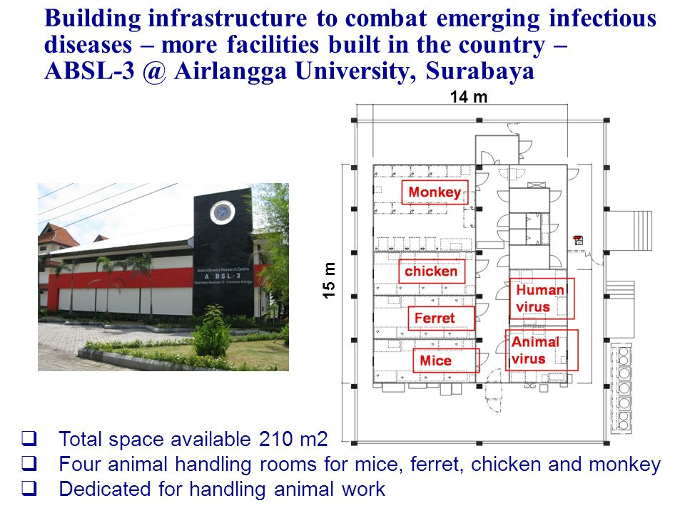 Building infrastructure to combat emerging infectious diseases – more facilities built in the country – ABSL-3 @ Airlangga University, Surabaya
