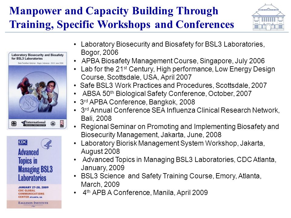 Manpower and Capacity Building Through Training, Specific Workshops and Conferences