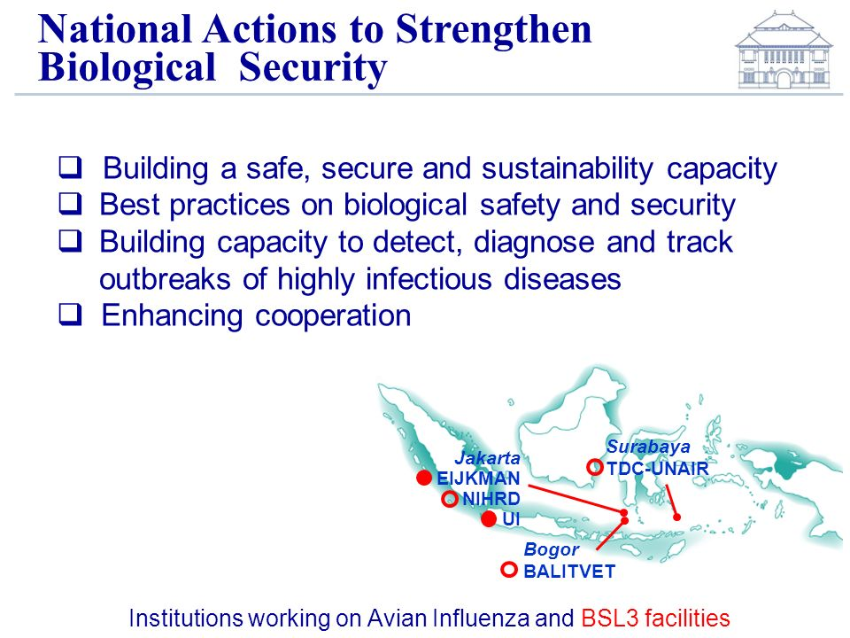 Institutions working on Avian Influenza and BSL3 facilities