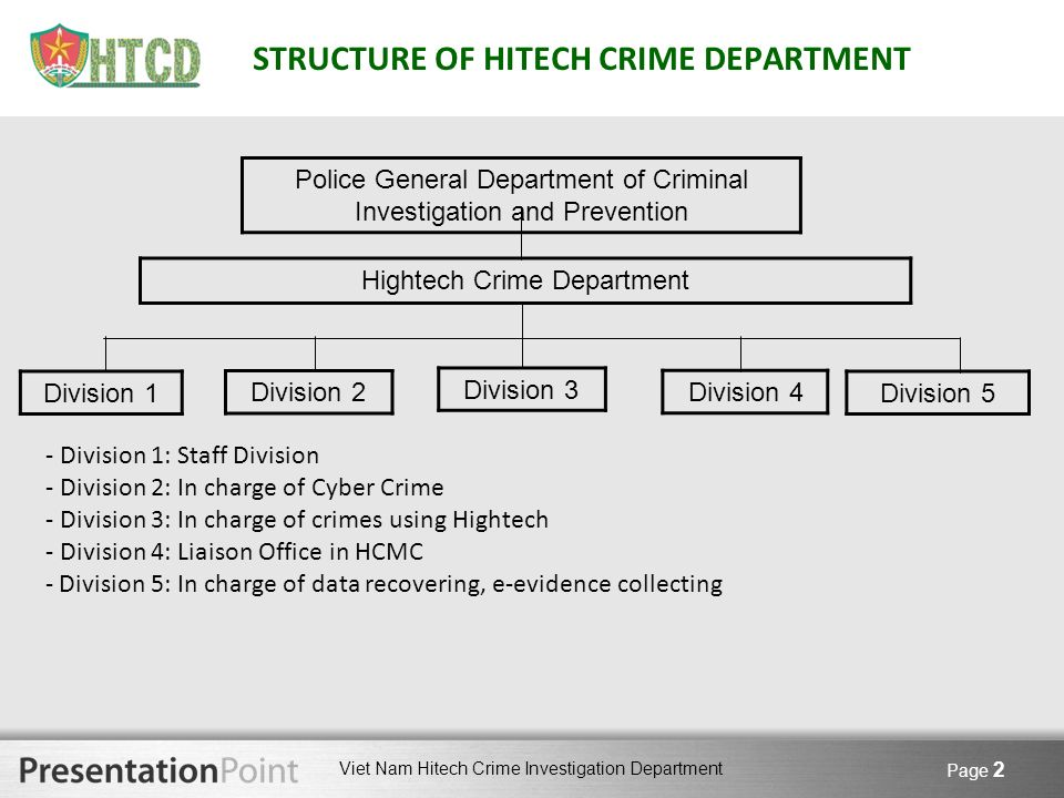 STRUCTURE OF HITECH CRIME DEPARTMENT