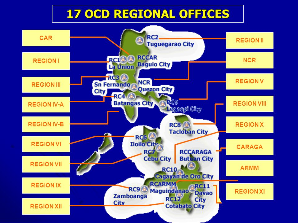 17 OCD REGIONAL OFFICES CAR REGION II REGION I NCR REGION V REGION III