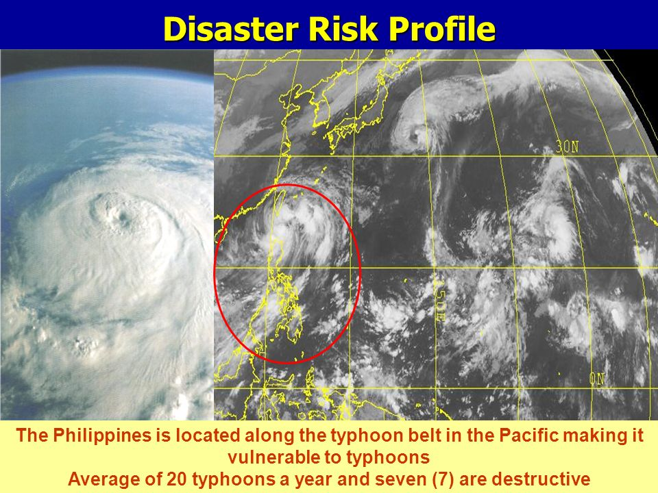 Average of 20 typhoons a year and seven (7) are destructive