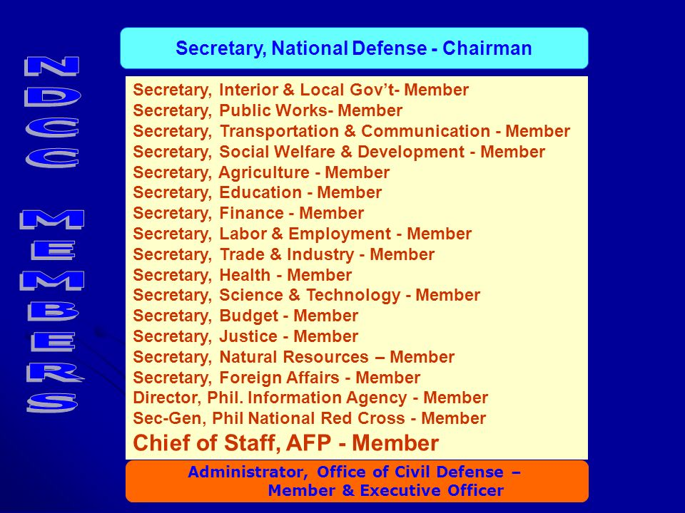 NDCC MEMBERS Chief of Staff, AFP - Member