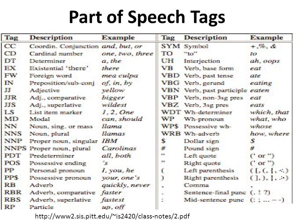 part of speech pdf